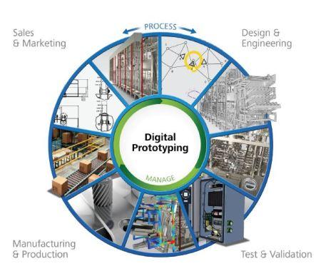 productdesignsuite blog1